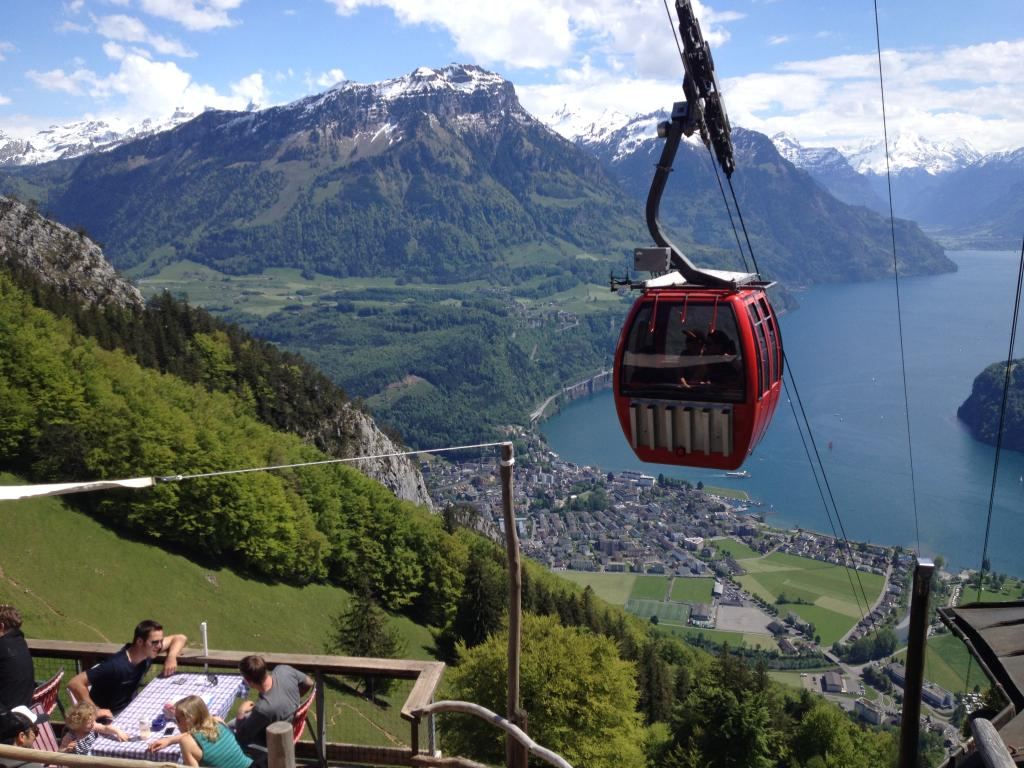 Rigi Tour - SwitzerlandMobility Route 963